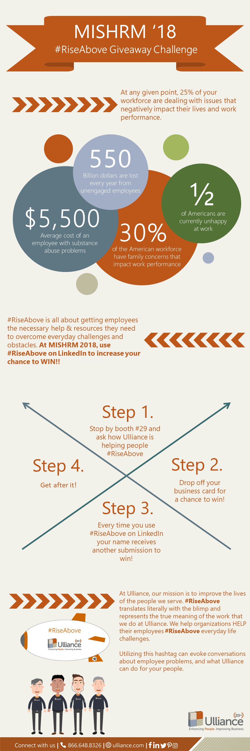 MISHRM Giveaway Challenge Infographic